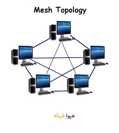 019-topoplogy