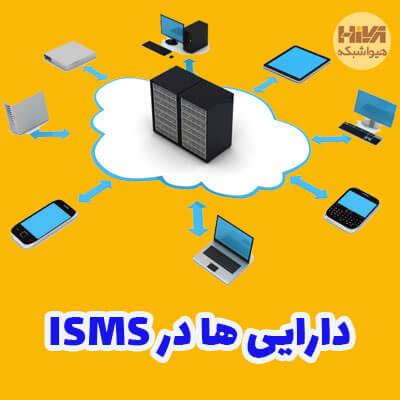 شناسایی مخاطرات در ISMS